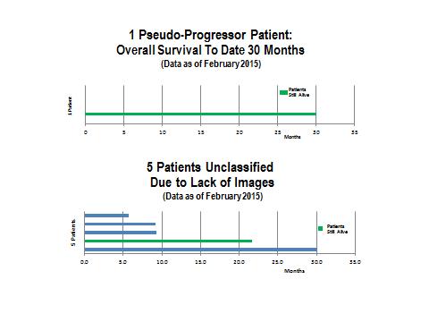 nwb_1-pseudo-progressor-patient