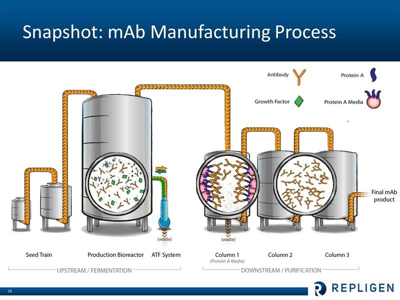 Image 4 Schematic of manufactruing process