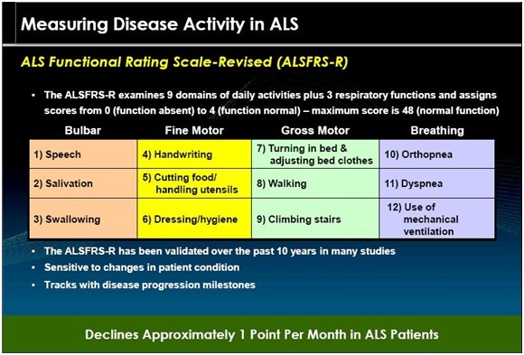 Image 7 Explanation of ALSFRS-r scale