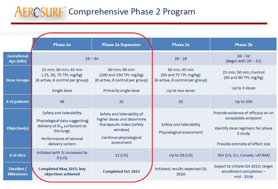 Image 1 Comprehensive Clinical Trial Program
