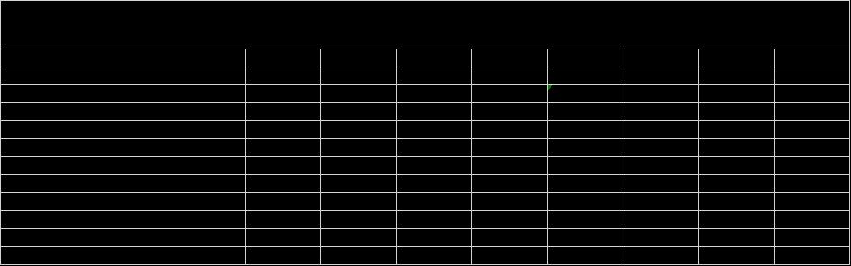 EpiPen Model
