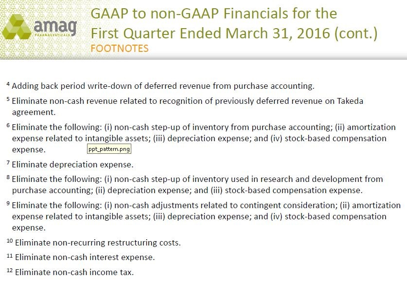 IMAGE 4 Expalnation of Non GAAP items